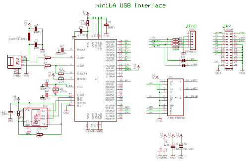 schematic of usb interface